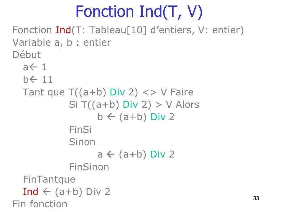 Fonction Ind(T, V) Fonction Ind(T: Tableau[10] d'entiers, V: entier)